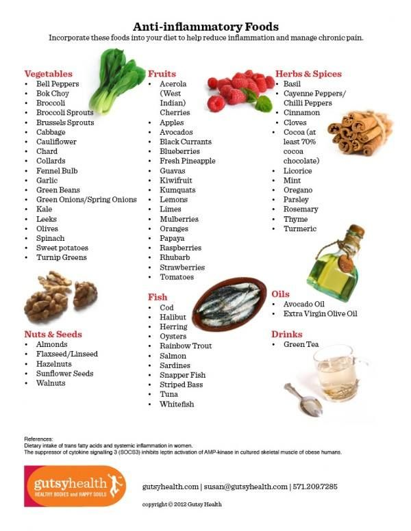 Eating Out Low Fodmap