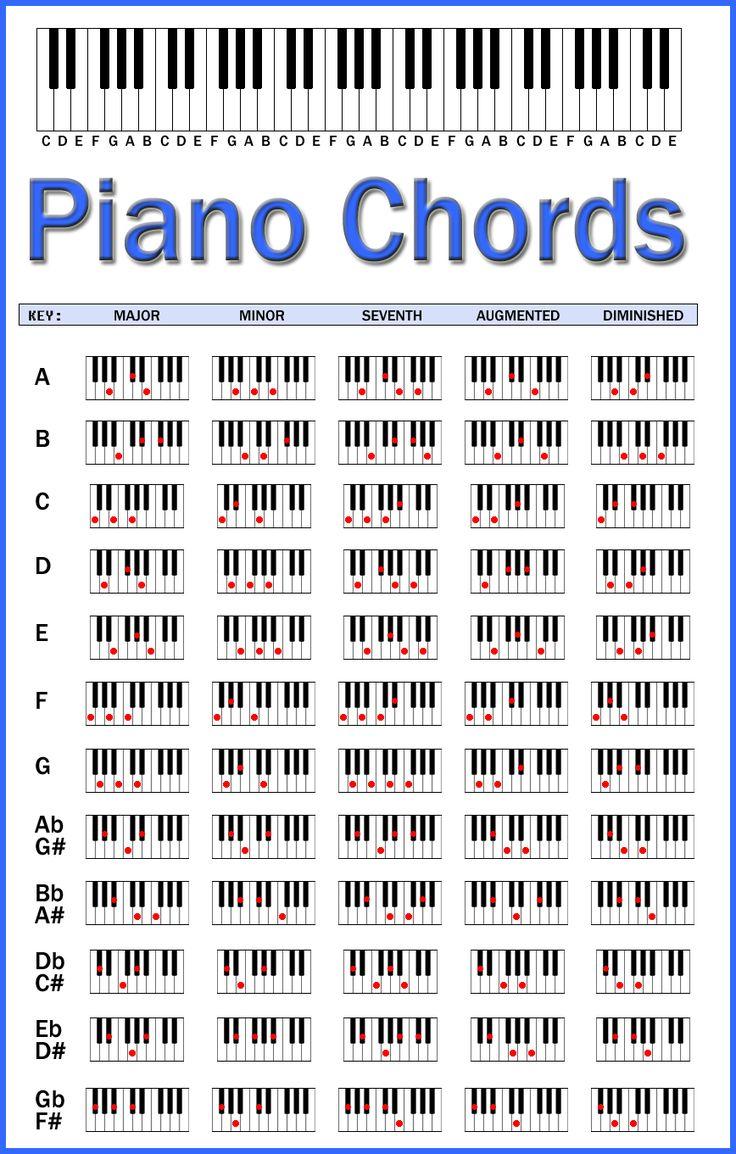 Yiruma Love Me Sheet Music