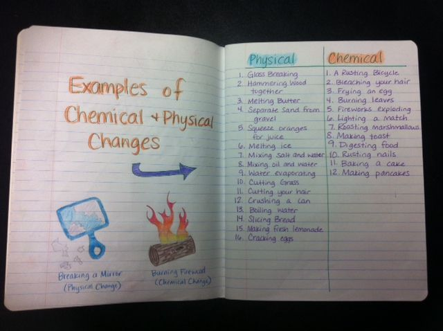And Are Changes Used They Substance And Physical What How Chemical Are