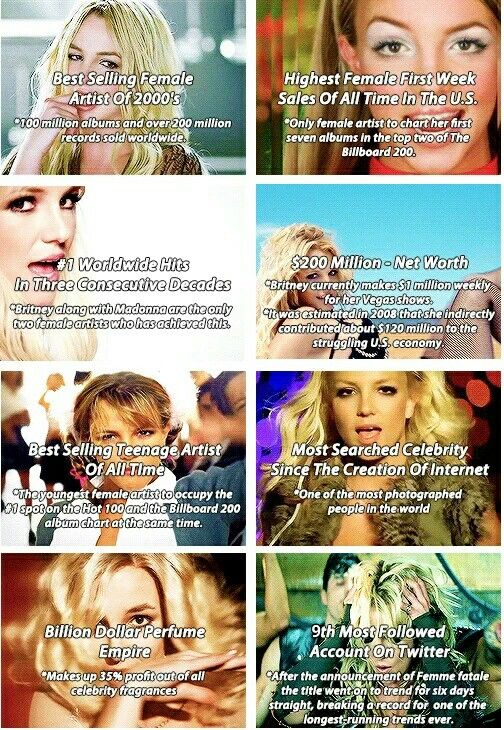 Happy Birthday Britney Spears Meme