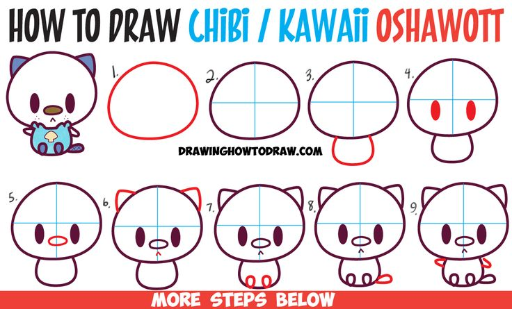 Draw Step Mew Step Mewtwo