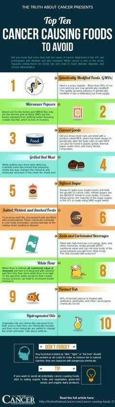 Skin Top Worst Diseases Ten