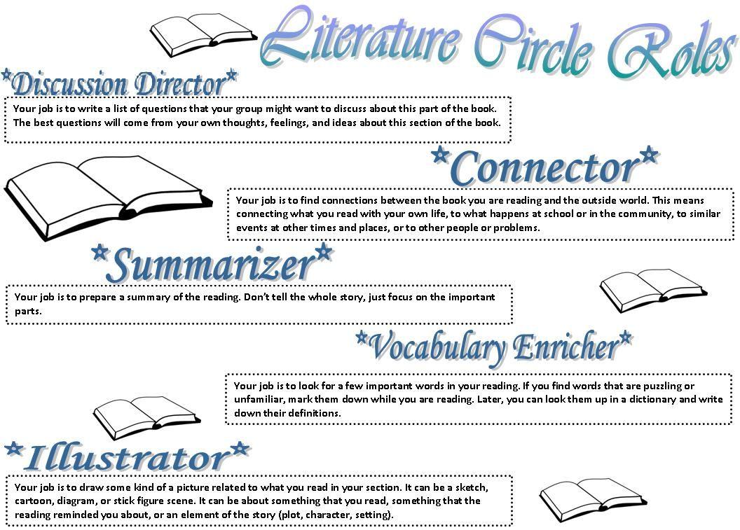 Liter Ture Circle Roles Te Ch G P Terest English L Ngu Ge