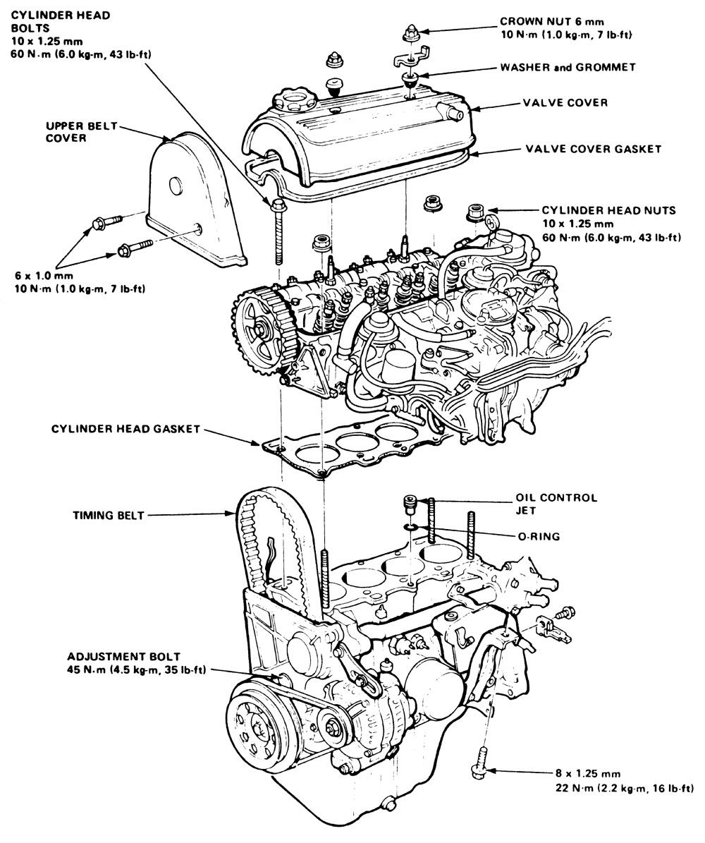 1992 honda civic engine diagram southwestengines body rh pinterest co uk honda civic fuse box diagram