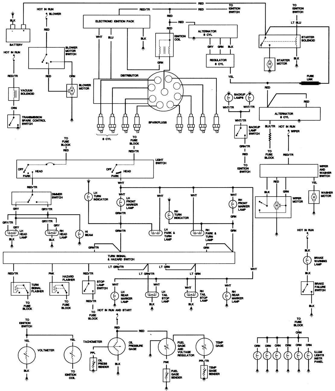 Jeep cj wiring diagram wiring diagrams online