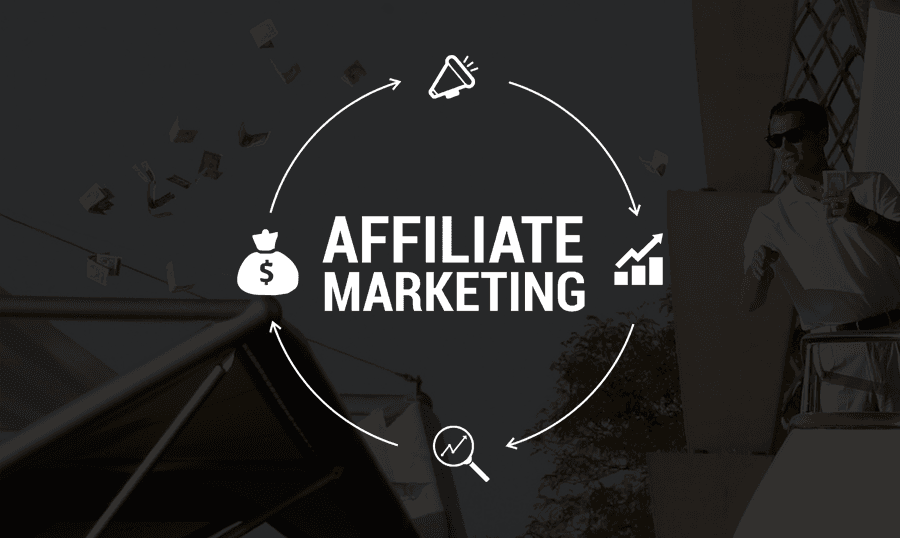 How to Get the Most of Affiliate Programs   Long and Uncut Guide     Affiliate marketing consists in the system of rewards that a company s  affiliate may get as a result of bringing new customers to the company