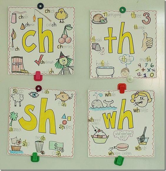 Ch Ch Th Ch Th Th Ch Ch Th Digraph Wh Th Th Sh Th Th Ch Ch Sh Th Th Ch
