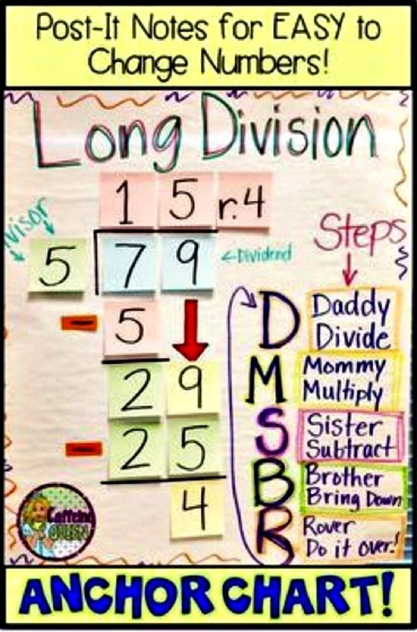Picture Puzzle 4th Grade Math Division