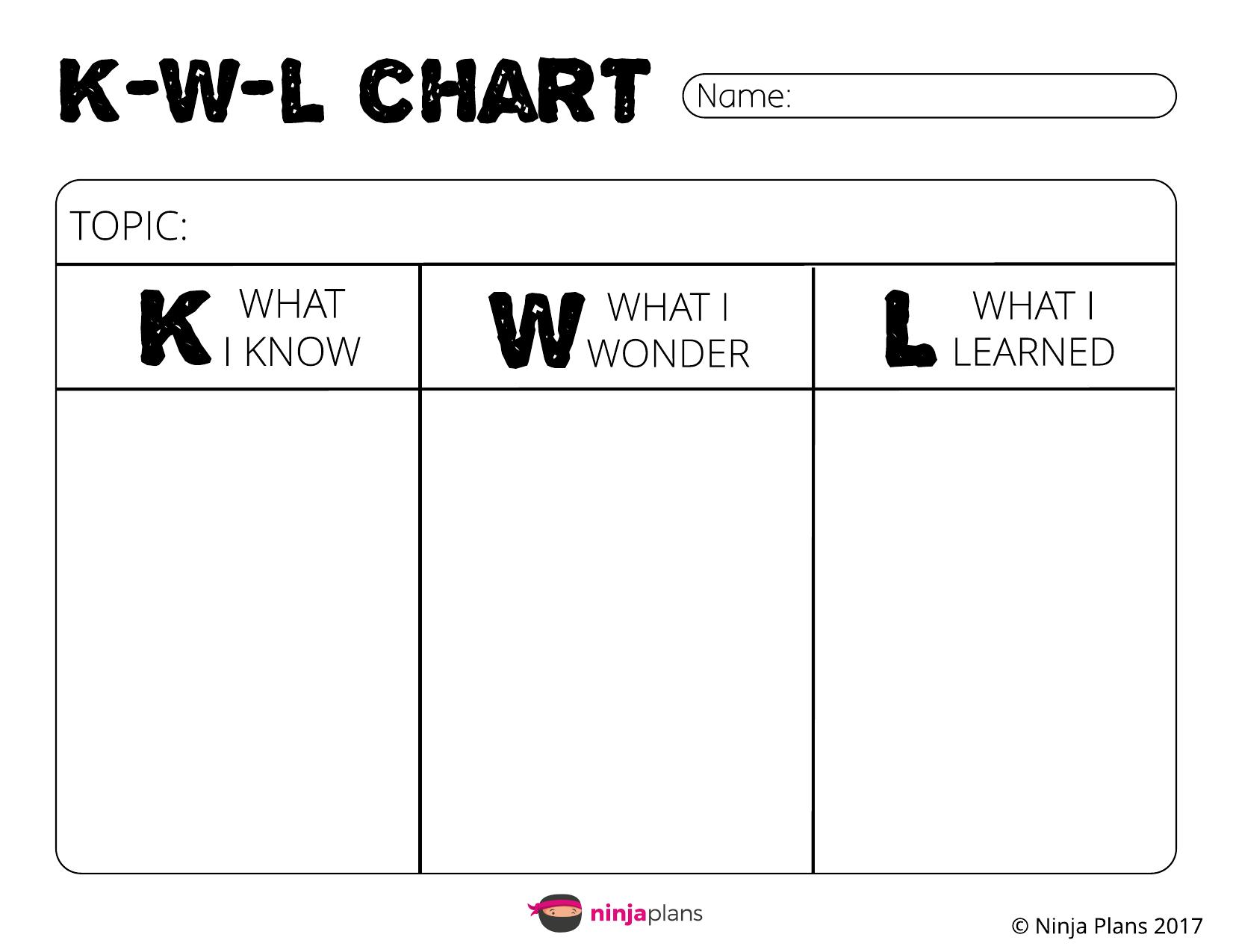 Kwl Chart Word Document