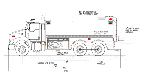 graphic standards truck turning radius