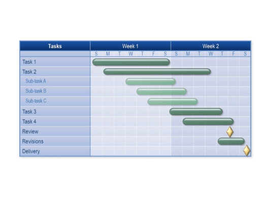 Gantt Charts Graphic for PowerPoint Presentation Templates 9184157  Gantt Charts Graphic for PowerPoint Presentation Templates