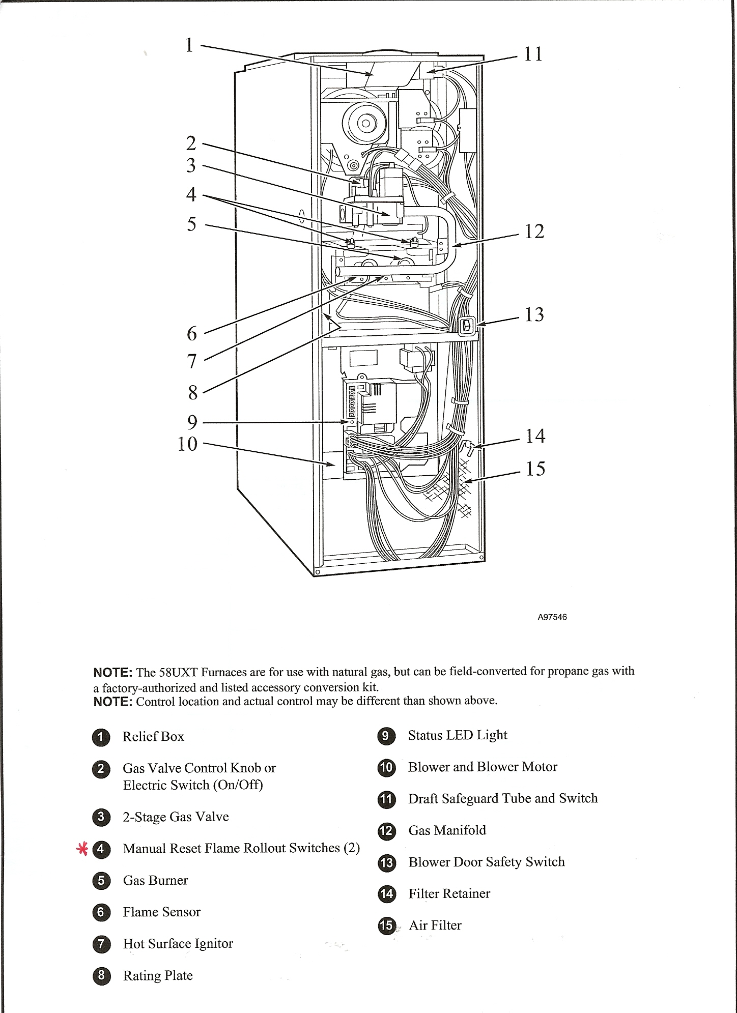 Goodman Furnace Ignitor Replacement Gas Schematics