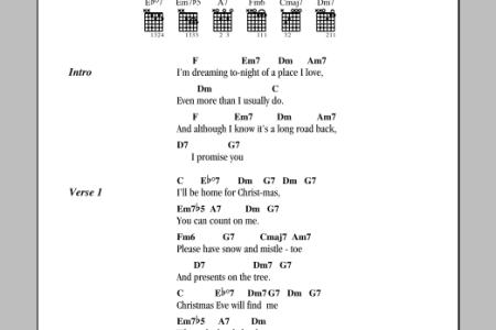 Fine F M Chord Guitar Finger Position Adornment - Basic Guitar ...