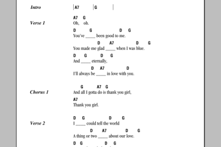 Tom Petty American Girl Acoustic Chords -|- abroad center