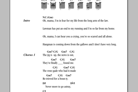 sweater weather ukulele chords ultimate guitar » Full HD Pictures ...