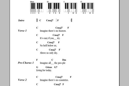 Magnificent John Lennon Imagine Chords Piano Frieze - Chord Sites ...