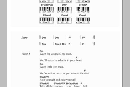 Sheet Music 2018 » take piano chords | Sheet Music