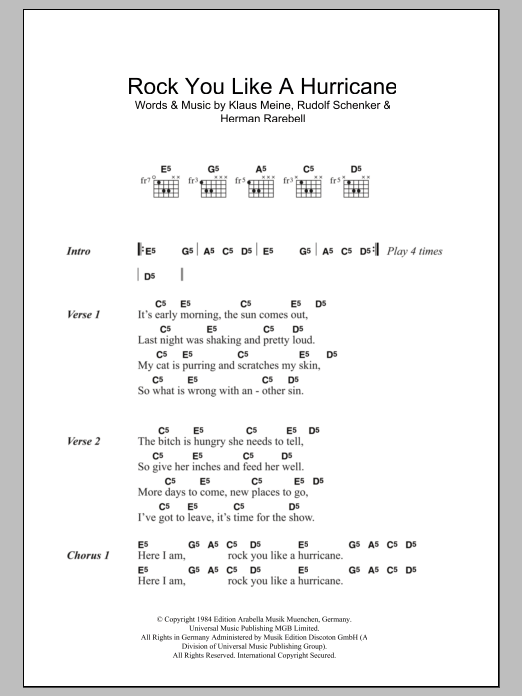 Amazing Guitar Chord E5 Embellishment - Basic Guitar Chords For ...
