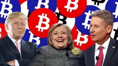 Bitcoin-Candidates