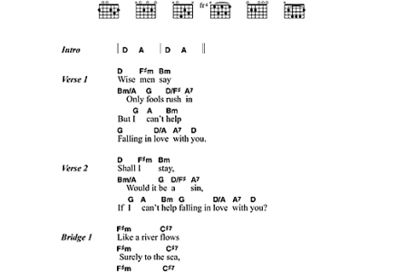Ukulele Sheet Music Can T Help Falling In Love Path Decorations