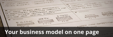 Business Model Canvas Alternative  Lean Plan Template     Free     A Business Model Canvas alternative  the Lean Plan is your business model  on one page