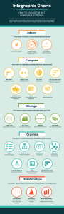 Infographic Templates   Designs   Venngage Chart Types Infographic Template