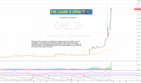 gme stock price and chart nyse gme tradingview uk