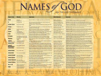 Names of God Chart - LifeWay