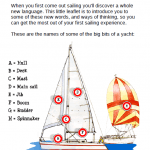 sailing resources for learning