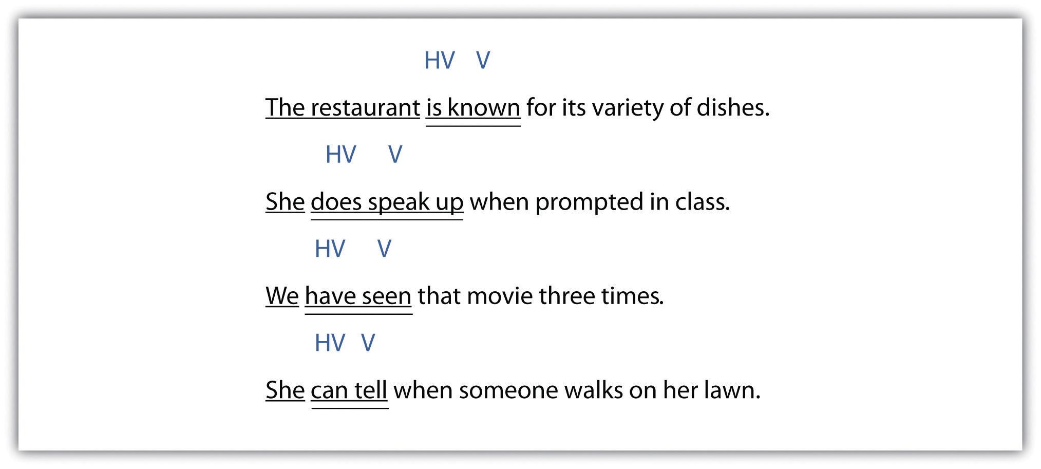 Sentence Writ G