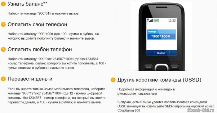 Posibilitățile de utilizare a comenzilor scurte de Sberbank