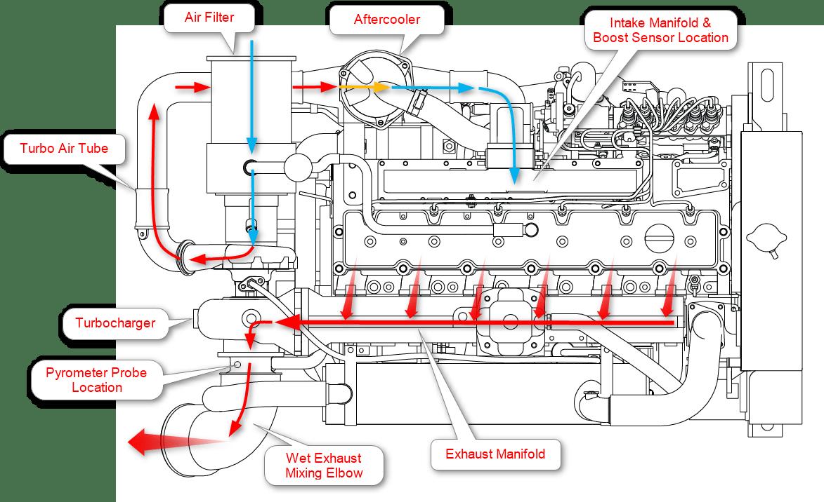 John Deere F525 Wiring Harness Diagram