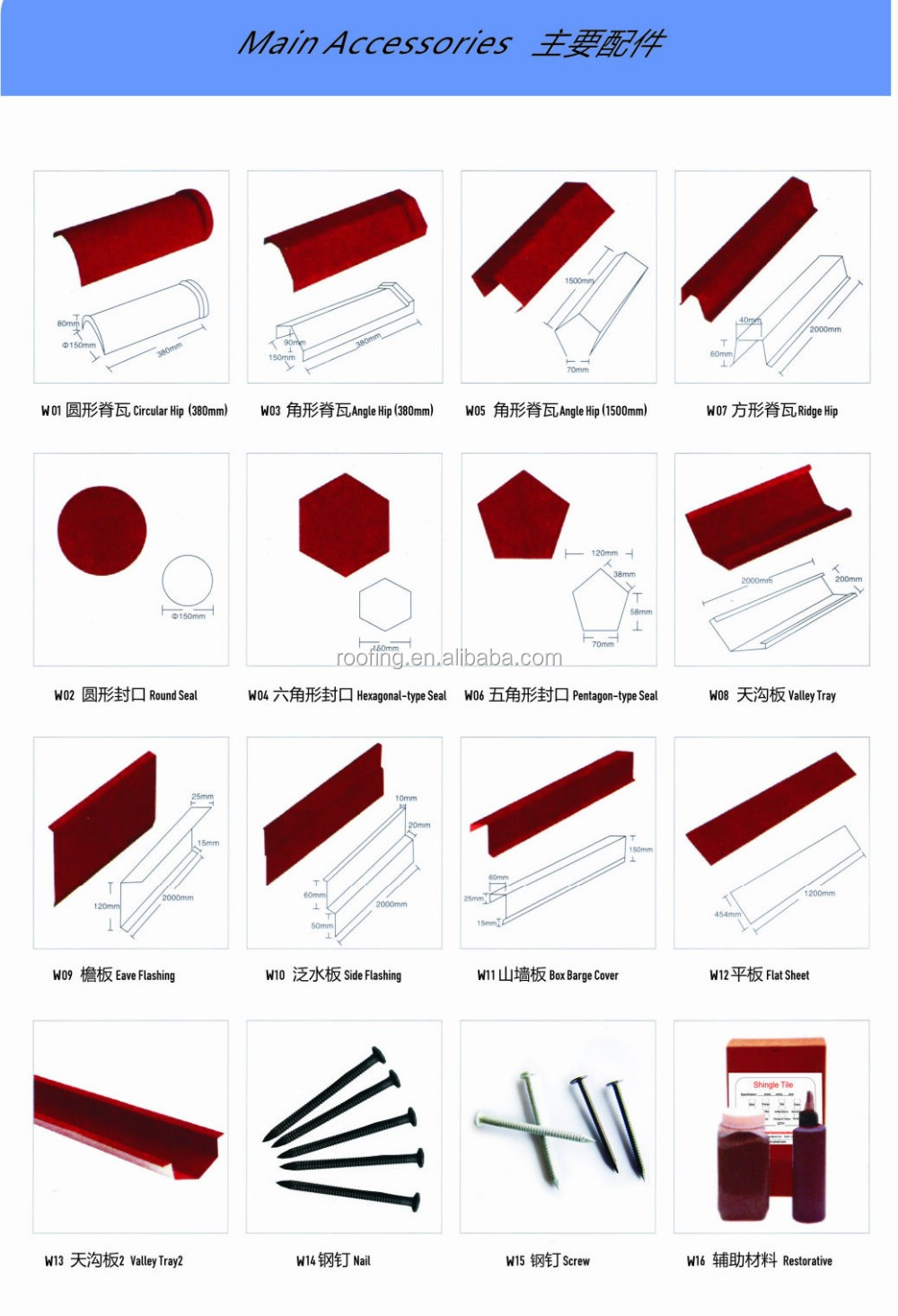 Philippines List Price Color Roof