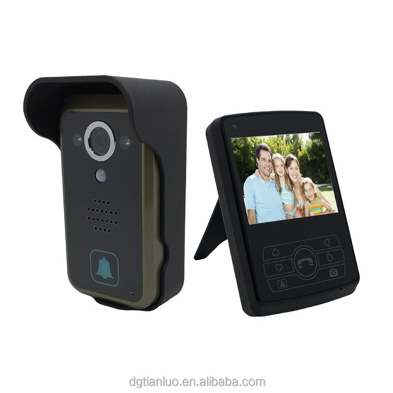 Wireless Security Camera Where Buy System