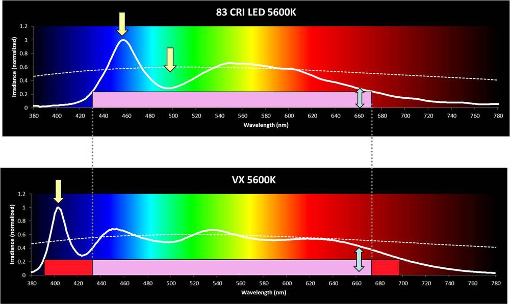 Led Light Beam Angle