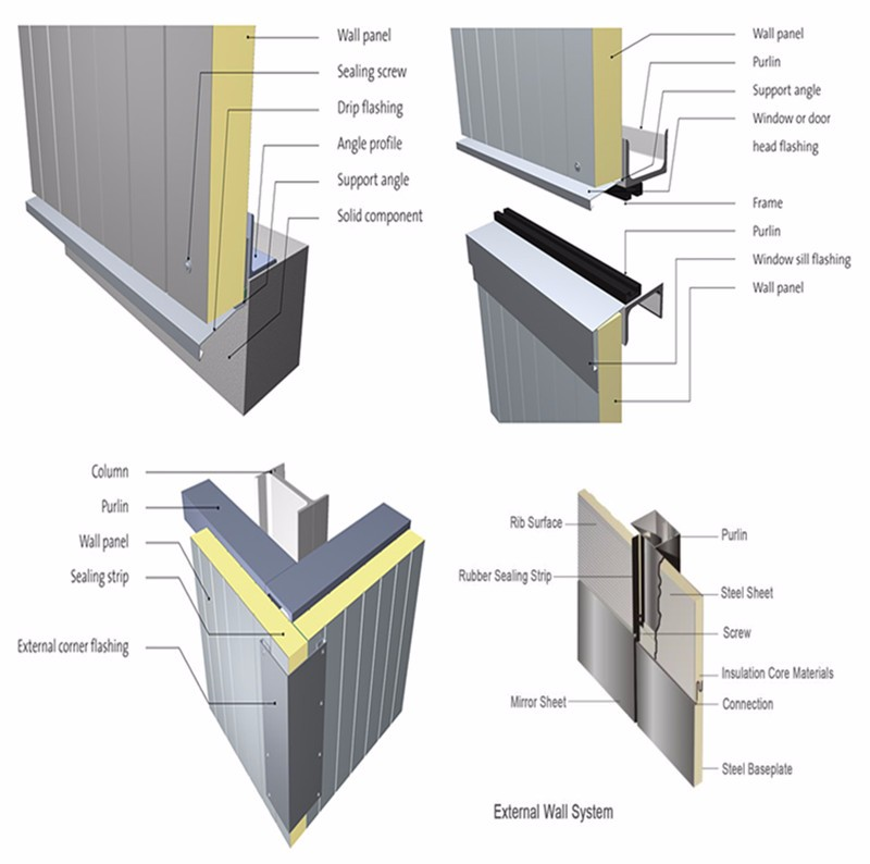 Exterior Door Sill Plate