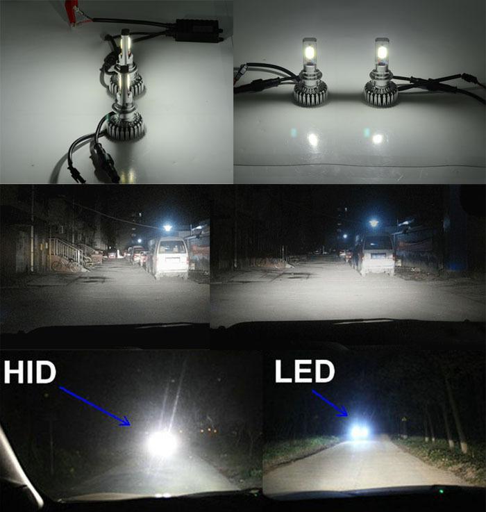 Flexible Led Lighting Kit
