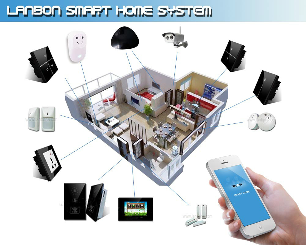Wireless Remote Security Camera System