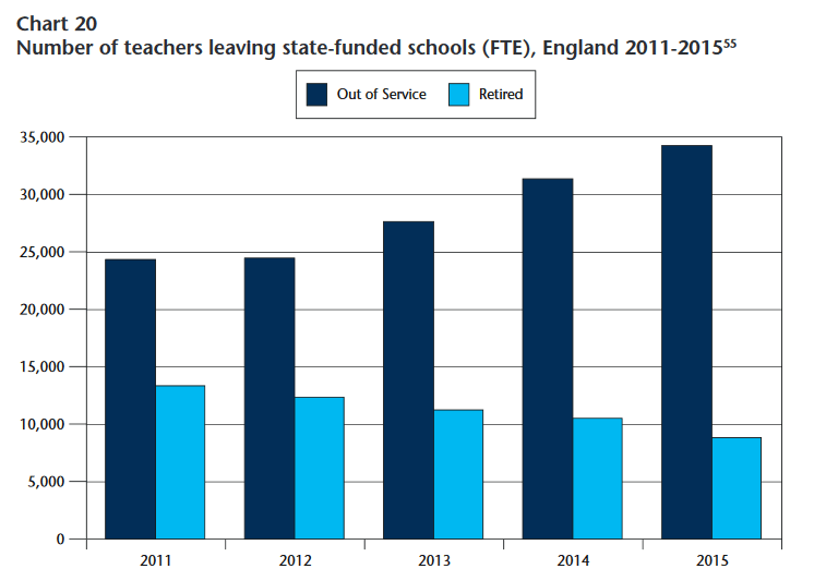 Key findings from STRB's 2017 teacher pay report