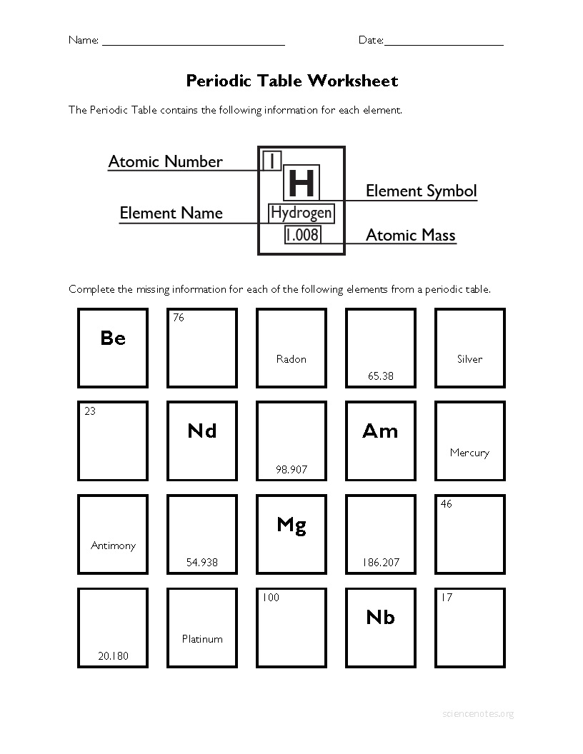 Printable Copy Periodic Table
