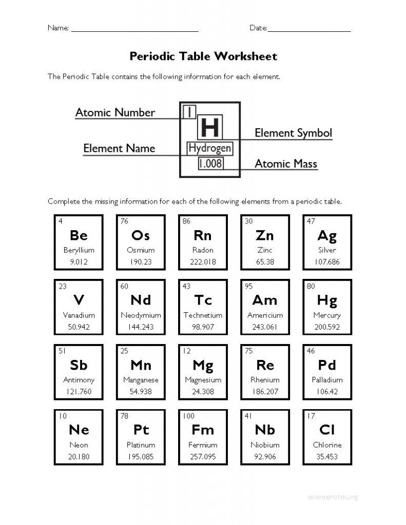 Periodic T Ble Puns W Ksheet 2 Nswers Im Ges