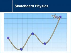Skateboard Physics Mstltt