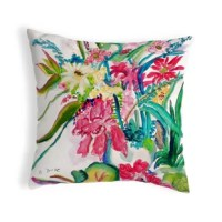 Gracie Oaks now offers artwork on non-corded indoor/outdoor pillows. Gracie Oaks artwork is printed on both sides on fade-resistant fabric for years of use and enjoyment.