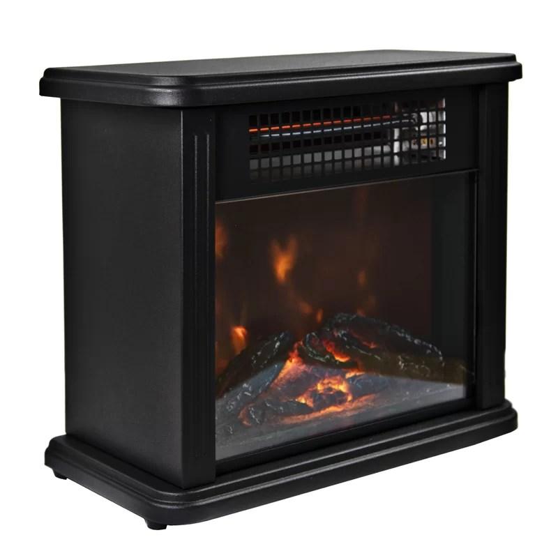 700 Watt Electric Forced Air Cabinet Heater