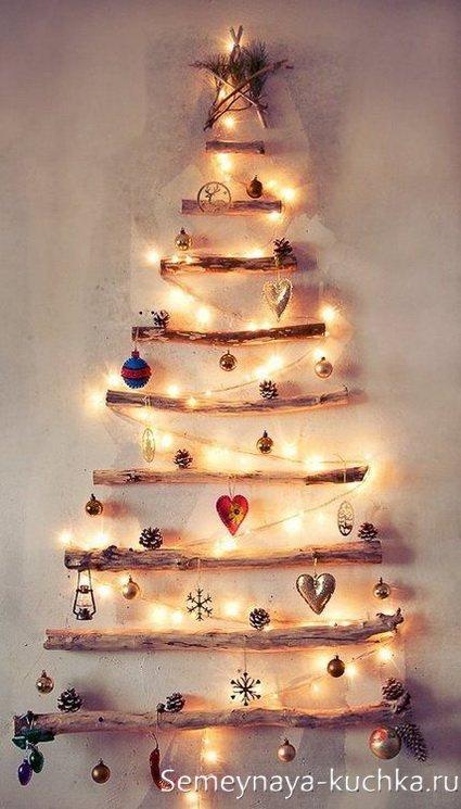 Kuinka tehdä joulukuusi seinälle