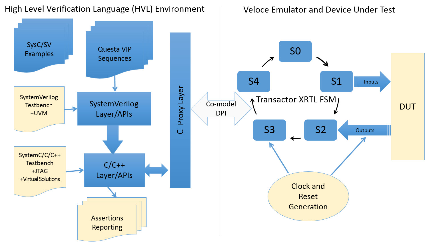 Phase Linear Car Radio Wiring Diagram For Uv7ts Uv8 On