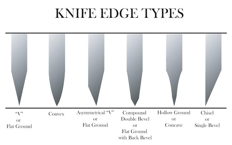 Sharpening Serrated Knives Kitchen