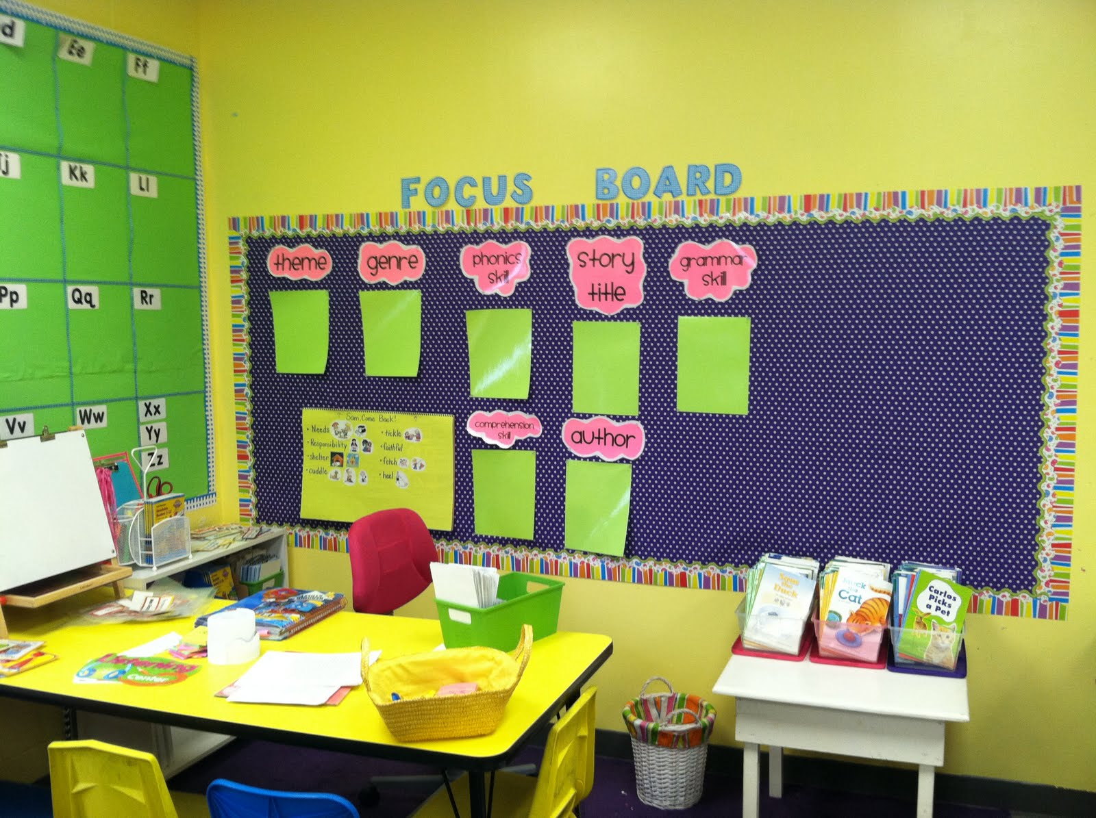 Best Life In First Grade Classroom Decorating Day Three This Month