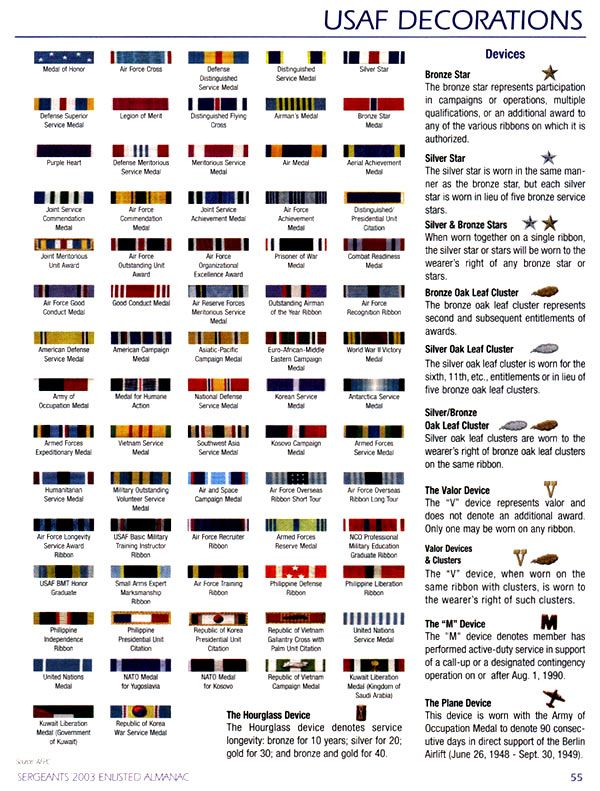 Best Usaf Decorations Guide Billingsblessingbags Org This Month