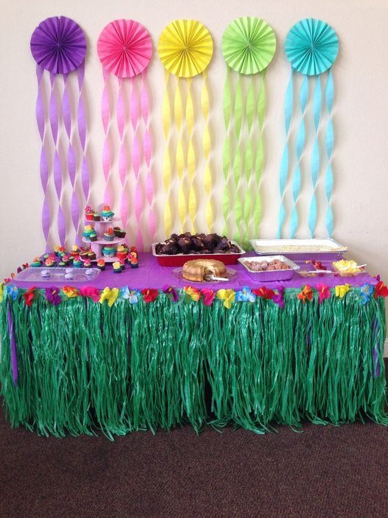 Best Dessert Table Semihigh Discount Store Birthday This Month